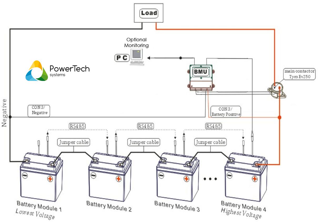 Powermodule Modular Lithium Battery Pack Powertech Systems