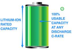 Capacité utile du Lithium-Ion